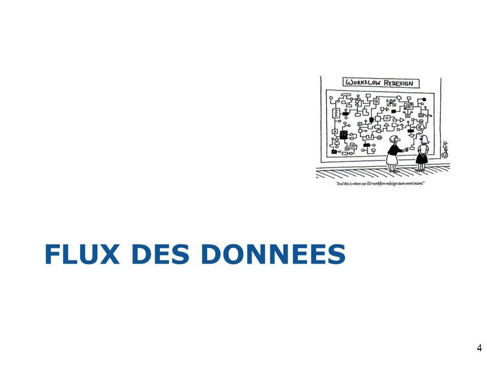 FLUX DES DONNEES 4