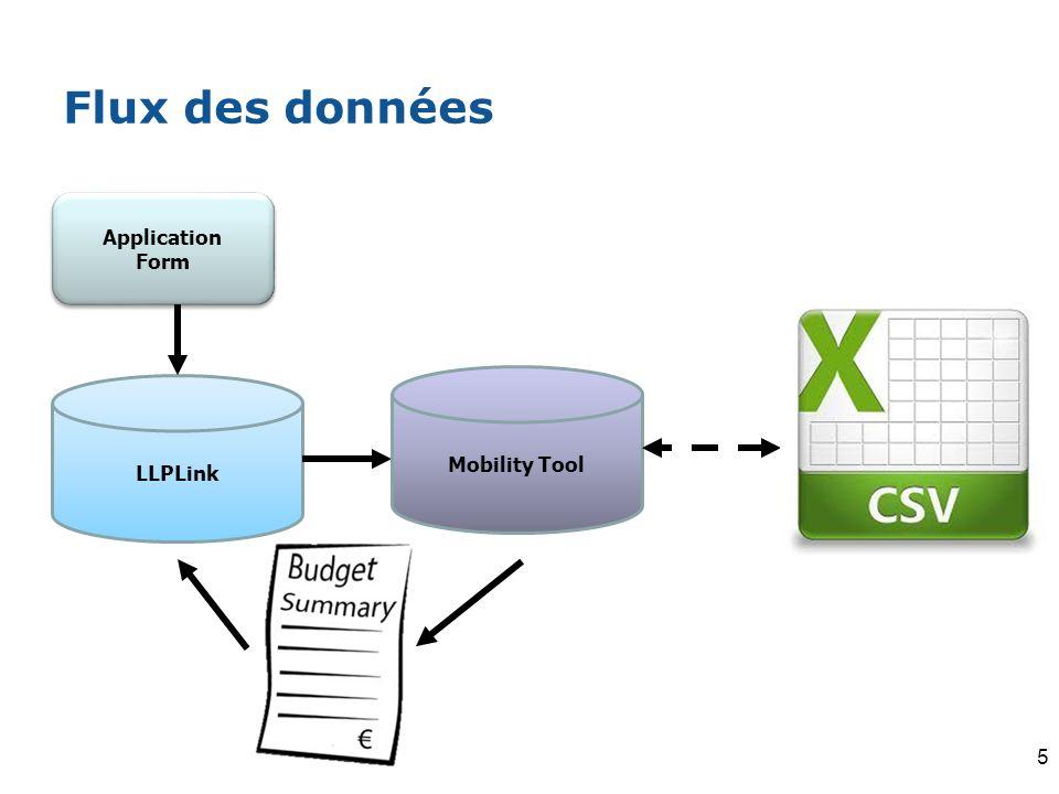 Application Form Application Form LLPLink Mobility Tool 5 Flux des données