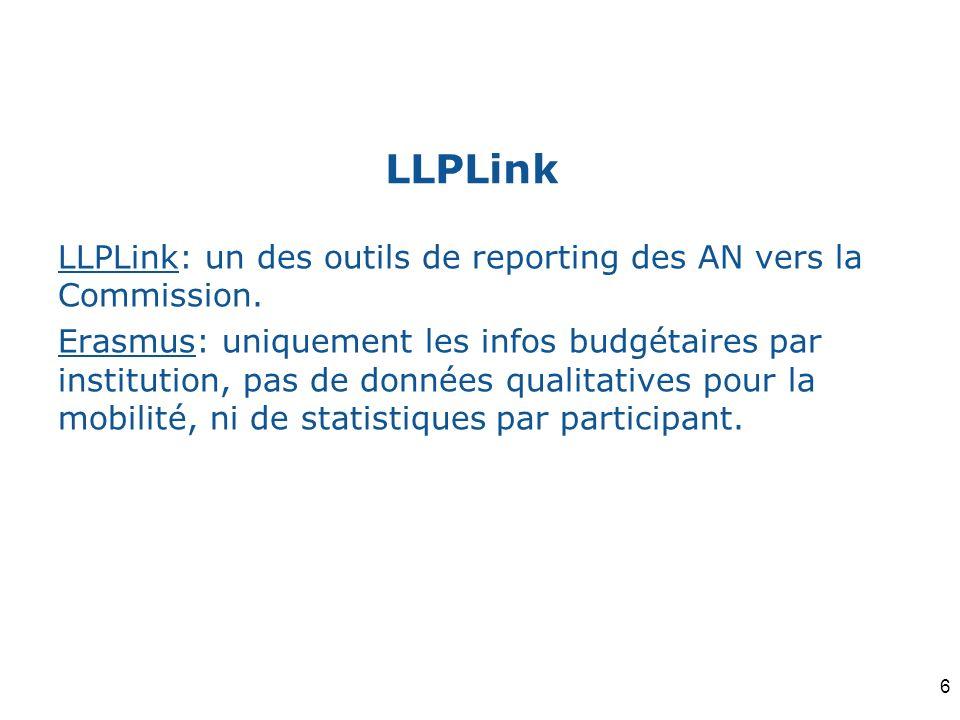LLPLink LLPLink: un des outils de reporting des AN vers la Commission. Erasmus: uniquement les infos budgétaires par institution, pas de données quali
