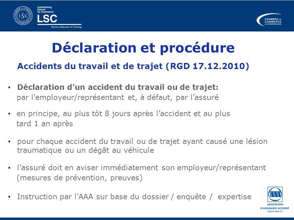 Accidents du travail et de trajet (RGD 17.12.2010) Déclaration dun accident du travail ou de trajet: par l'employeur/représentant et, à défaut, par la