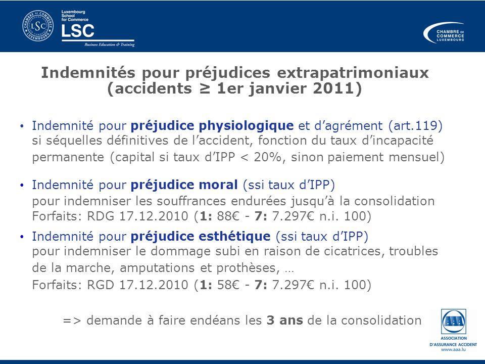Indemnités pour préjudices extrapatrimoniaux (accidents 1er janvier 2011) Indemnité pour préjudice physiologique et dagrément (art.119) si séquelles d