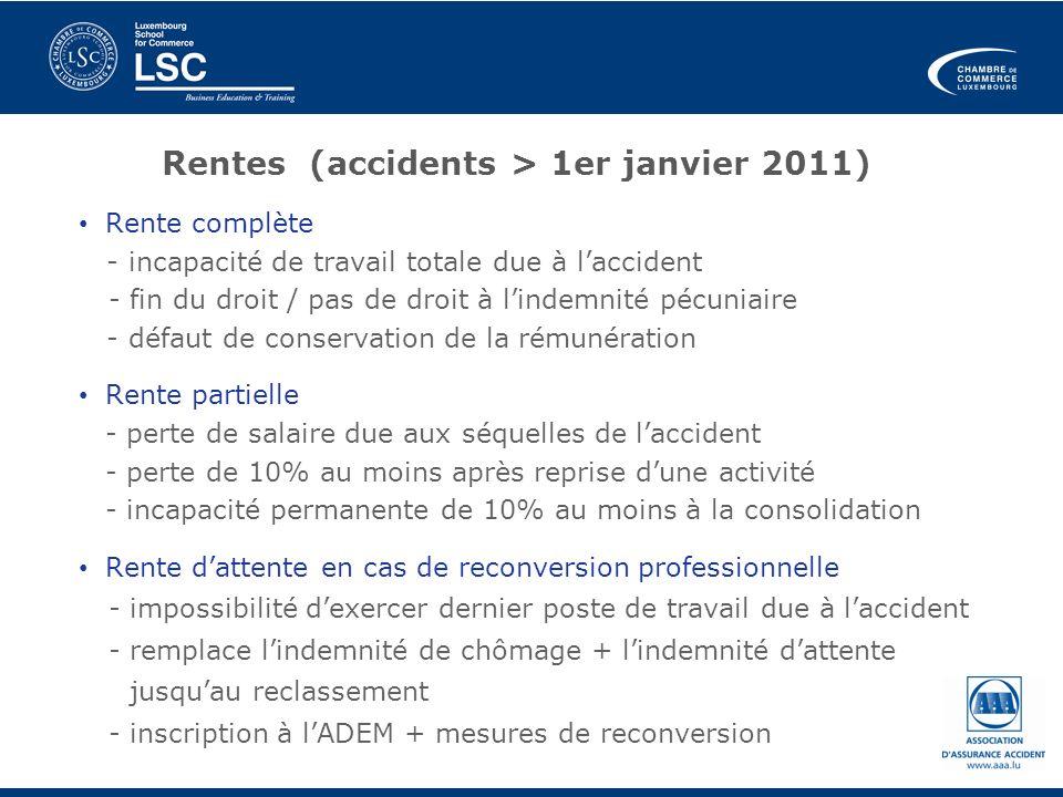 Rentes (accidents > 1er janvier 2011) Rente complète - incapacité de travail totale due à laccident - fin du droit / pas de droit à lindemnité pécunia
