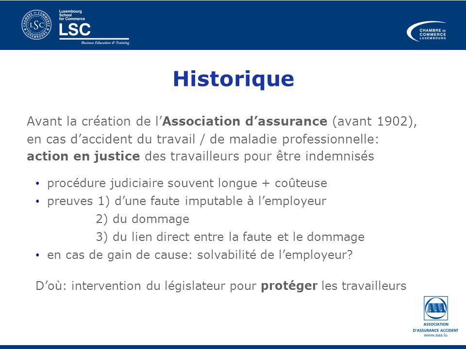 Historique Avant la création de lAssociation dassurance (avant 1902), en cas daccident du travail / de maladie professionnelle: action en justice des