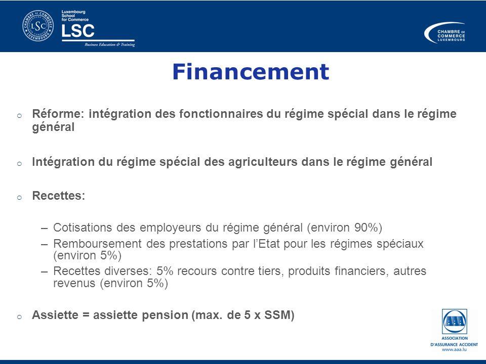 Financement o Réforme: intégration des fonctionnaires du régime spécial dans le régime général o Intégration du régime spécial des agriculteurs dans l