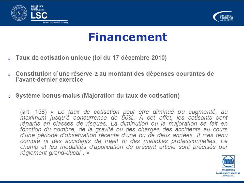 Financement o Taux de cotisation unique (loi du 17 décembre 2010) o Constitution dune réserve au montant des dépenses courantes de lavant-dernier exer