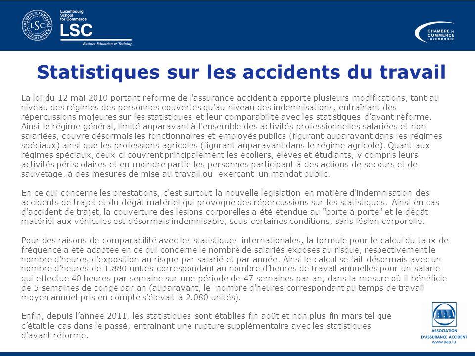Statistiques sur les accidents du travail La loi du 12 mai 2010 portant réforme de l'assurance accident a apporté plusieurs modifications, tant au niv