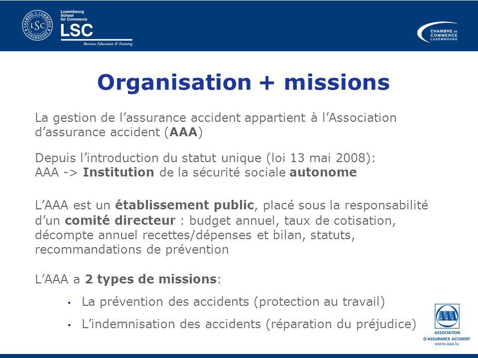 La gestion de lassurance accident appartient à lAssociation dassurance accident (AAA) Depuis lintroduction du statut unique (loi 13 mai 2008): AAA ->