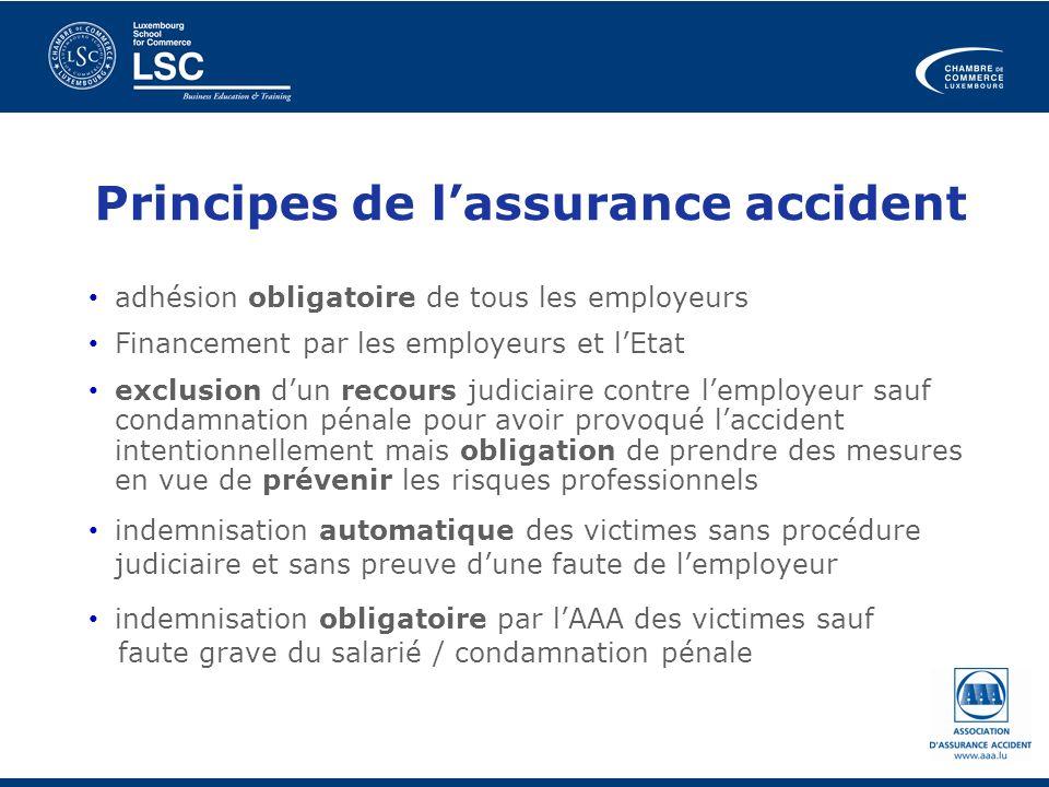 Principes de lassurance accident adhésion obligatoire de tous les employeurs Financement par les employeurs et lEtat exclusion dun recours judiciaire