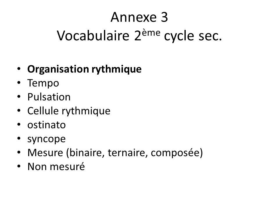 Annexe 3 Vocabulaire 2 ème cycle sec. Organisation rythmique Tempo Pulsation Cellule rythmique ostinato syncope Mesure (binaire, ternaire, composée) N