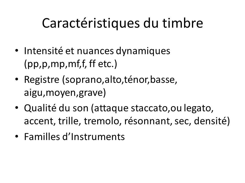 Caractéristiques du timbre Intensité et nuances dynamiques (pp,p,mp,mf,f, ff etc.) Registre (soprano,alto,ténor,basse, aigu,moyen,grave) Qualité du so