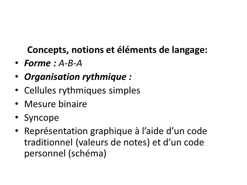 Concepts, notions et éléments de langage: Forme : A-B-A Organisation rythmique : Cellules rythmiques simples Mesure binaire Syncope Représentation gra