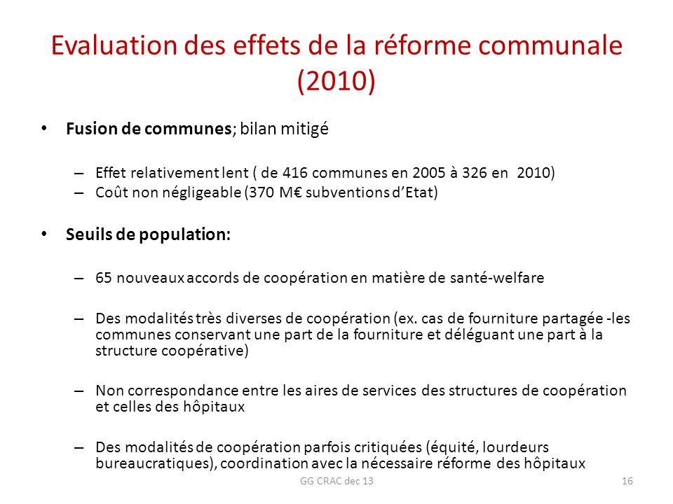 Evaluation des effets de la réforme communale (2010) Fusion de communes; bilan mitigé – Effet relativement lent ( de 416 communes en 2005 à 326 en 201