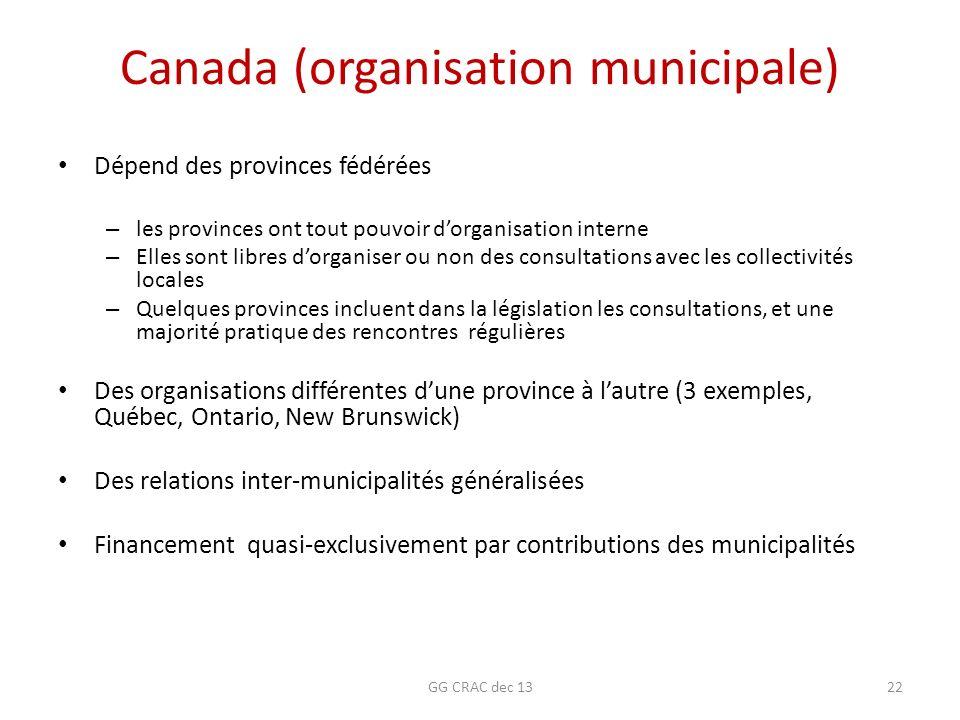 Canada (organisation municipale) Dépend des provinces fédérées – les provinces ont tout pouvoir dorganisation interne – Elles sont libres dorganiser o