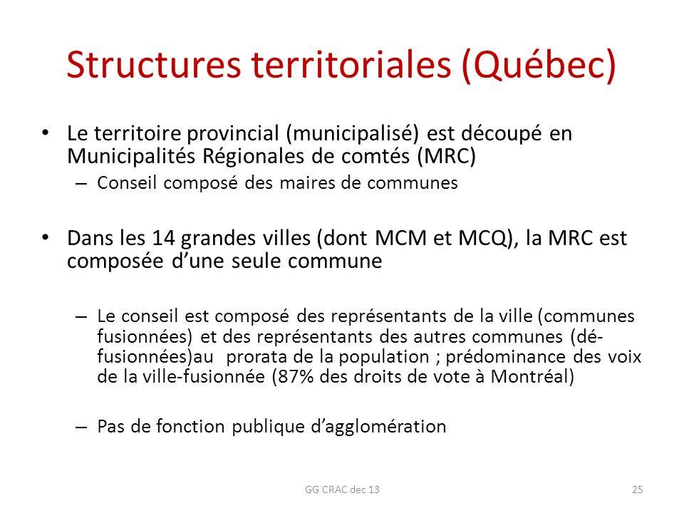 Structures territoriales (Québec) Le territoire provincial (municipalisé) est découpé en Municipalités Régionales de comtés (MRC) – Conseil composé de