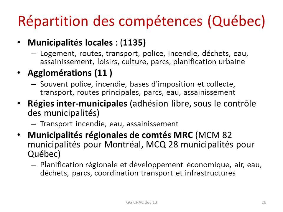 Répartition des compétences (Québec) Municipalités locales : (1135) – Logement, routes, transport, police, incendie, déchets, eau, assainissement, loi