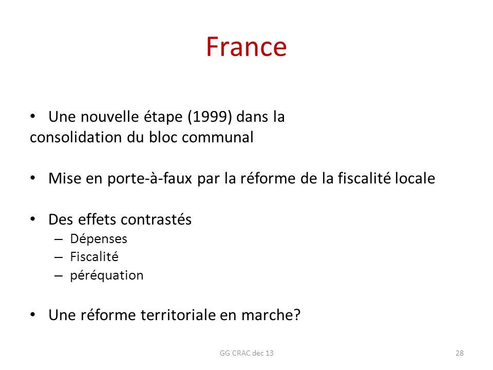 France Une nouvelle étape (1999) dans la consolidation du bloc communal Mise en porte-à-faux par la réforme de la fiscalité locale Des effets contrast