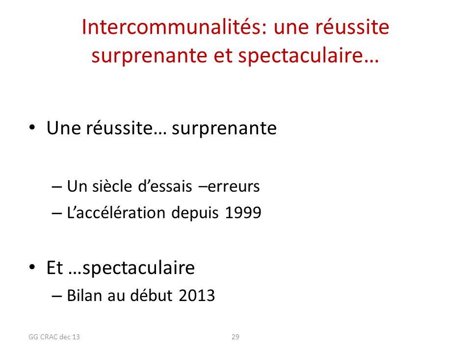 29 Intercommunalités: une réussite surprenante et spectaculaire… Une réussite… surprenante – Un siècle dessais –erreurs – Laccélération depuis 1999 Et