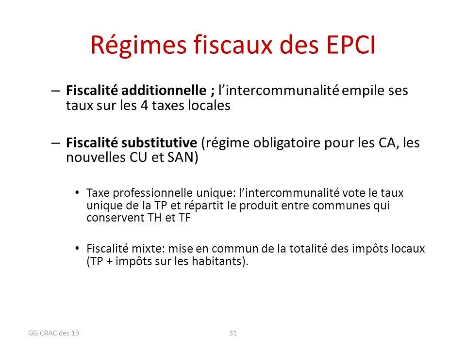 31 Régimes fiscaux des EPCI – Fiscalité additionnelle ; lintercommunalité empile ses taux sur les 4 taxes locales – Fiscalité substitutive (régime obl