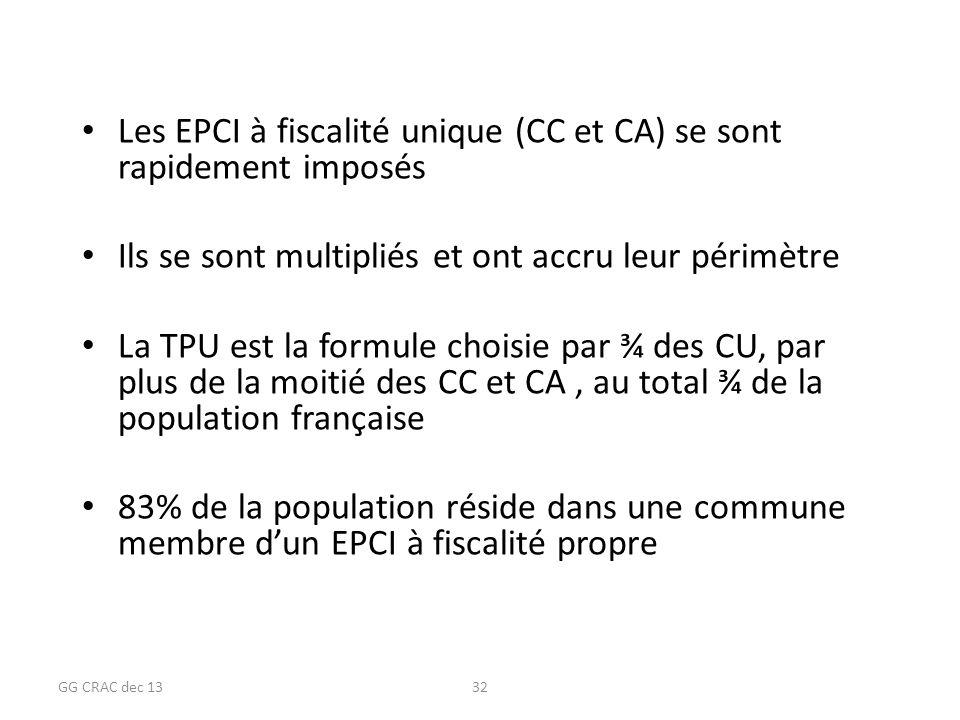 GG CRAC dec 1332 Les EPCI à fiscalité unique (CC et CA) se sont rapidement imposés Ils se sont multipliés et ont accru leur périmètre La TPU est la fo