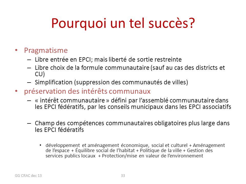 GG CRAC dec 1333 Pourquoi un tel succès? Pragmatisme – Libre entrée en EPCI; mais liberté de sortie restreinte – Libre choix de la formule communautai