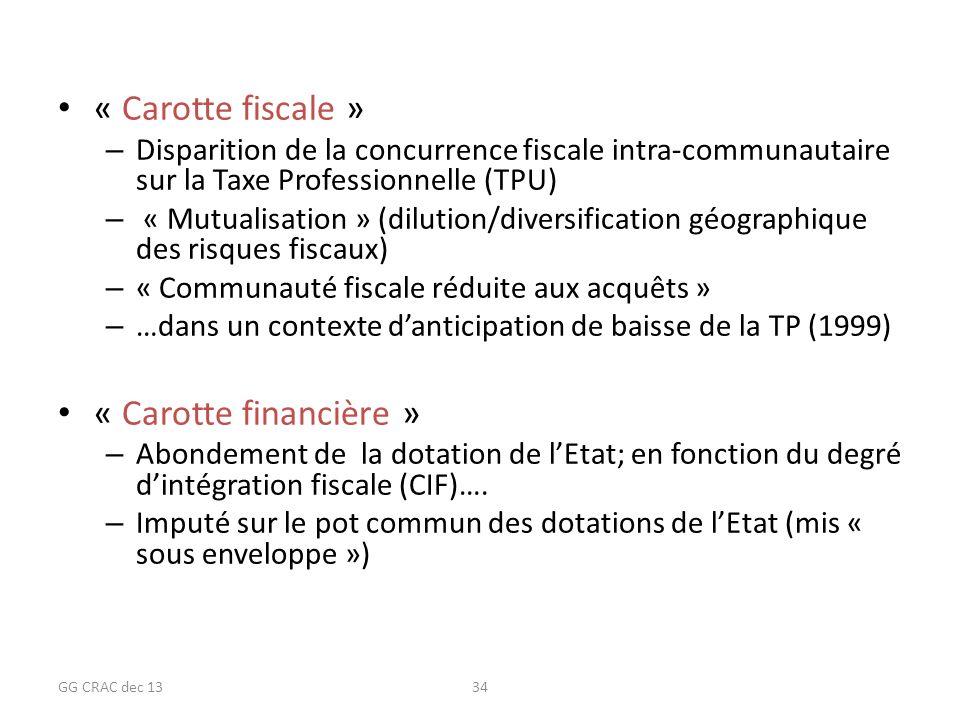 GG CRAC dec 1334 « Carotte fiscale » – Disparition de la concurrence fiscale intra-communautaire sur la Taxe Professionnelle (TPU) – « Mutualisation »