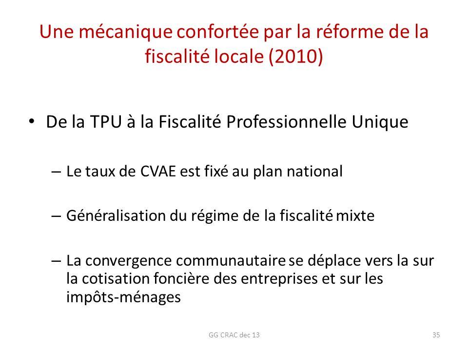 Une mécanique confortée par la réforme de la fiscalité locale (2010) De la TPU à la Fiscalité Professionnelle Unique – Le taux de CVAE est fixé au pla
