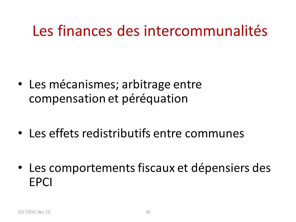 36 Les finances des intercommunalités Les mécanismes; arbitrage entre compensation et péréquation Les effets redistributifs entre communes Les comport