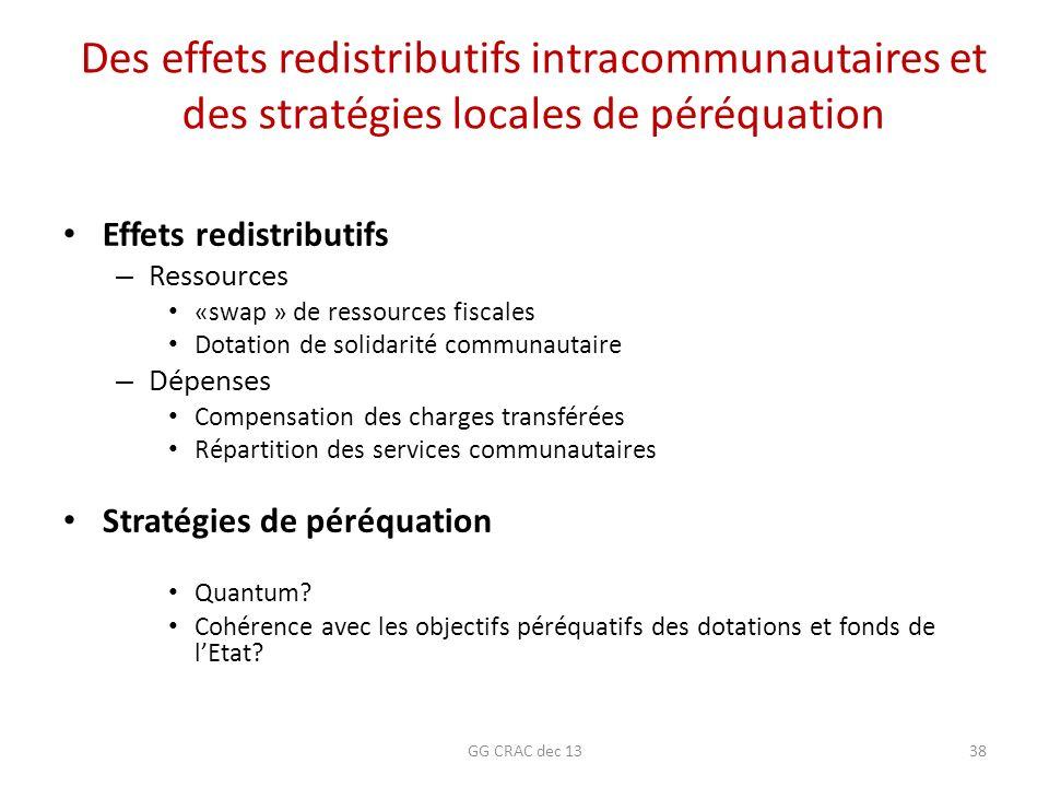 Des effets redistributifs intracommunautaires et des stratégies locales de péréquation Effets redistributifs – Ressources «swap » de ressources fiscal