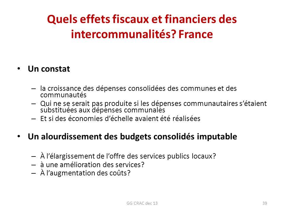 Quels effets fiscaux et financiers des intercommunalités? France Un constat – la croissance des dépenses consolidées des communes et des communautés –