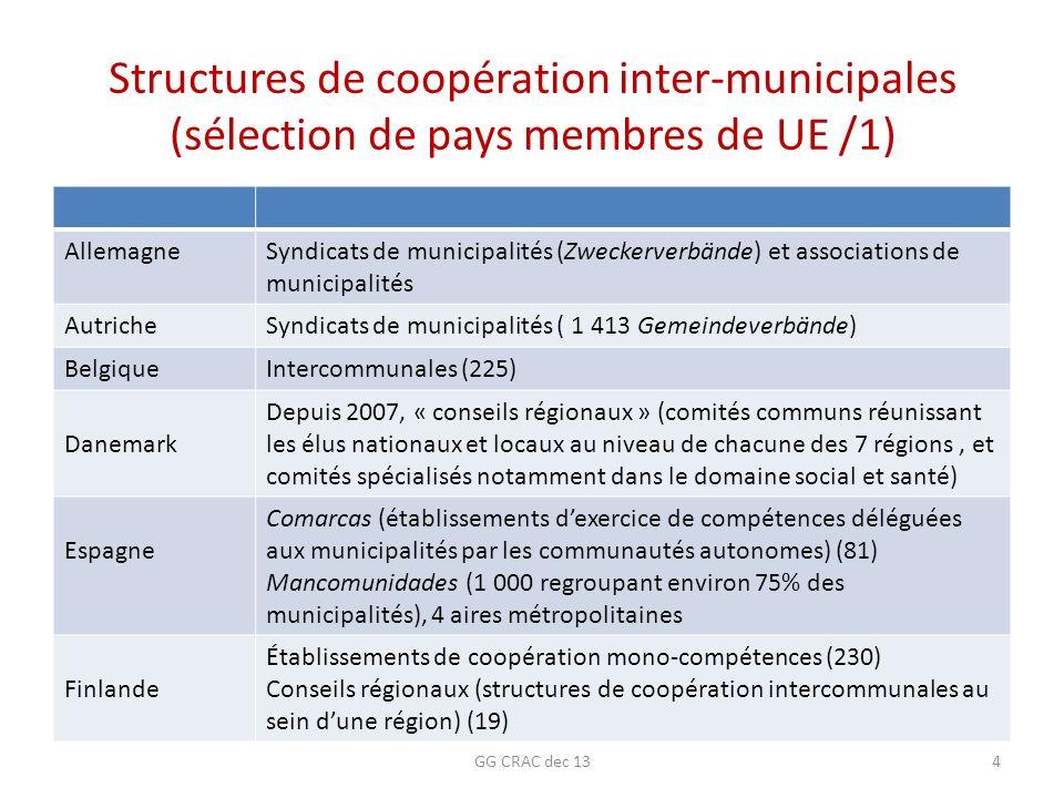 Structures territoriales (Québec) Le territoire provincial (municipalisé) est découpé en Municipalités Régionales de comtés (MRC) – Conseil composé des maires de communes Dans les 14 grandes villes (dont MCM et MCQ), la MRC est composée dune seule commune – Le conseil est composé des représentants de la ville (communes fusionnées) et des représentants des autres communes (dé- fusionnées)au prorata de la population ; prédominance des voix de la ville-fusionnée (87% des droits de vote à Montréal) – Pas de fonction publique dagglomération 25GG CRAC dec 13