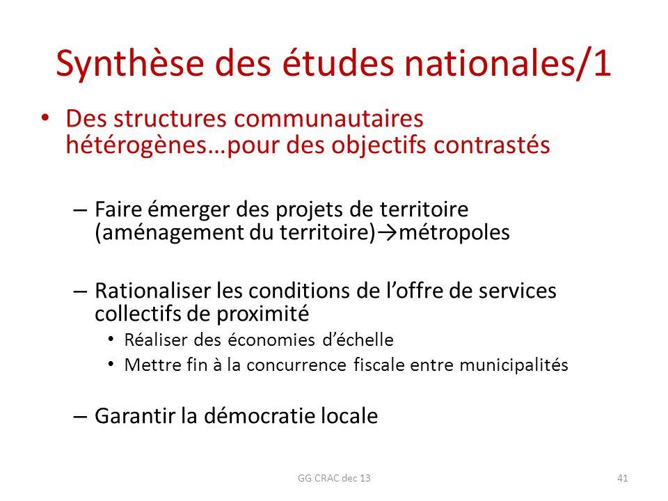 Synthèse des études nationales/1 Des structures communautaires hétérogènes…pour des objectifs contrastés – Faire émerger des projets de territoire (am