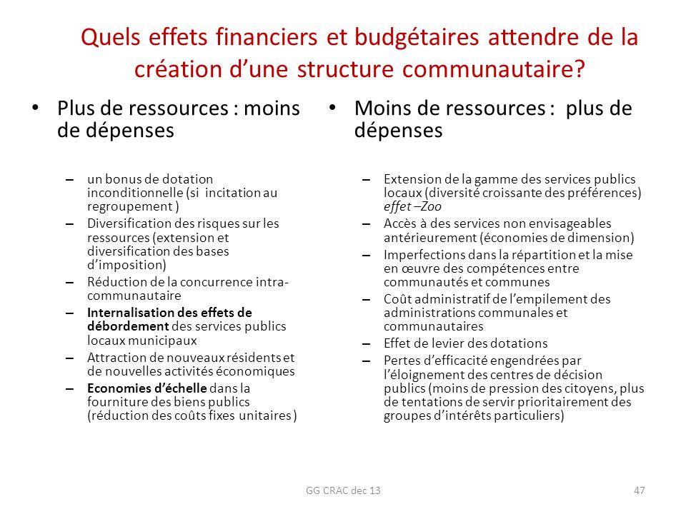 Quels effets financiers et budgétaires attendre de la création dune structure communautaire? Plus de ressources : moins de dépenses – un bonus de dota