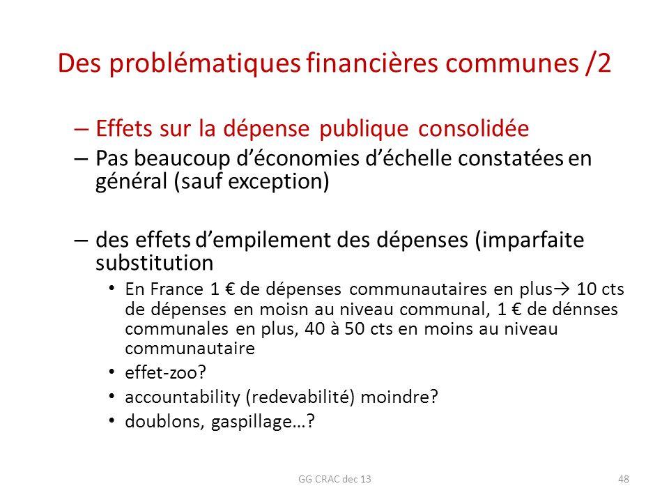 Des problématiques financières communes /2 – Effets sur la dépense publique consolidée – Pas beaucoup déconomies déchelle constatées en général (sauf