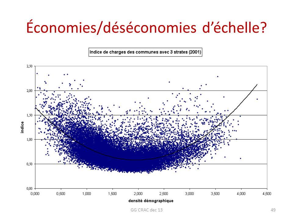 Économies/déséconomies déchelle? 49GG CRAC dec 13