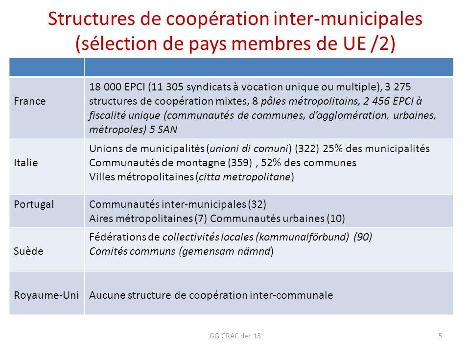 Structures de coopération inter-municipales (sélection de pays membres de UE /2) France 18 000 EPCI (11 305 syndicats à vocation unique ou multiple),