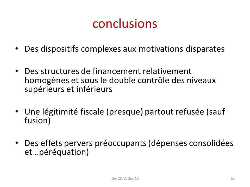 conclusions Des dispositifs complexes aux motivations disparates Des structures de financement relativement homogènes et sous le double contrôle des n