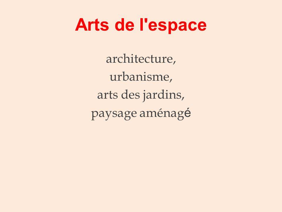 Les six grands domaines artistiq ues arts de lespace arts du son arts du langage arts du spectacle vivant arts du quotidien arts du visuel