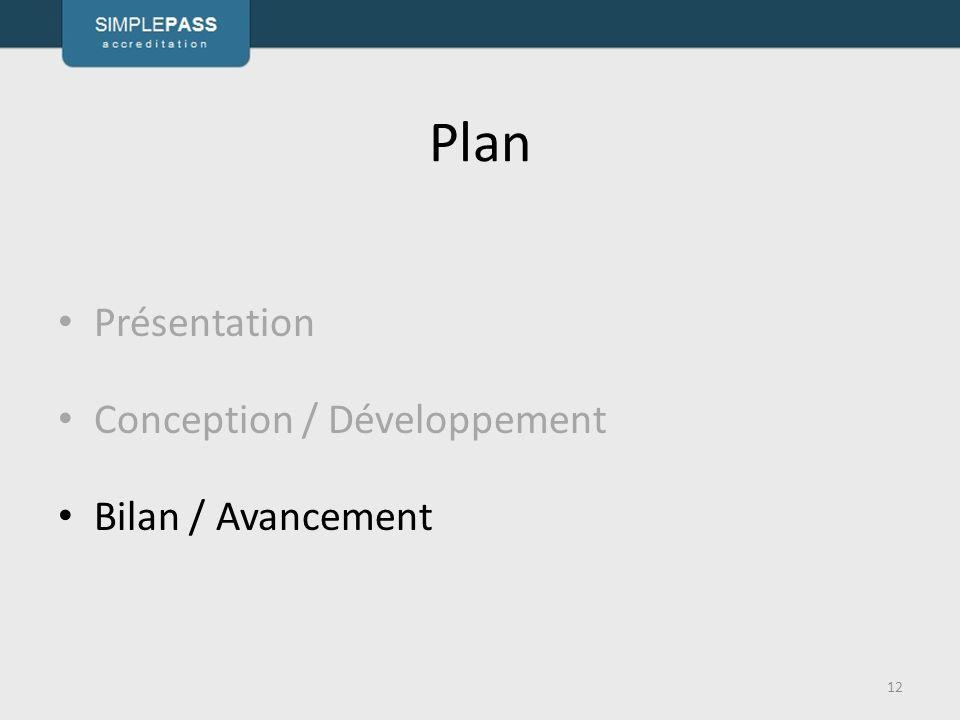 Plan Présentation Conception / Développement Bilan / Avancement 12