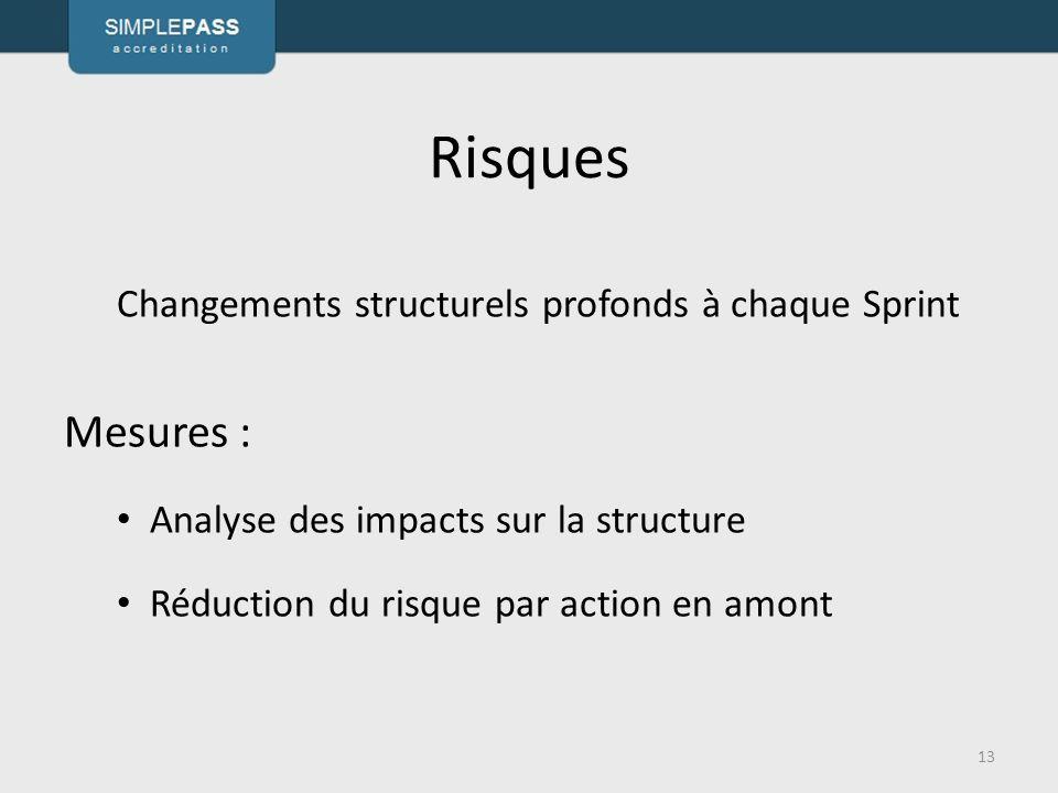Risques Changements structurels profonds à chaque Sprint Mesures : Analyse des impacts sur la structure Réduction du risque par action en amont 13