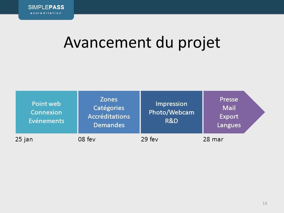 Presse Mail Export Langues Impression Photo/Webcam R&D Avancement du projet 14 Zones Catégories Accréditations Demandes Point web Connexion Evénements 25 jan08 fev29 fev28 mar