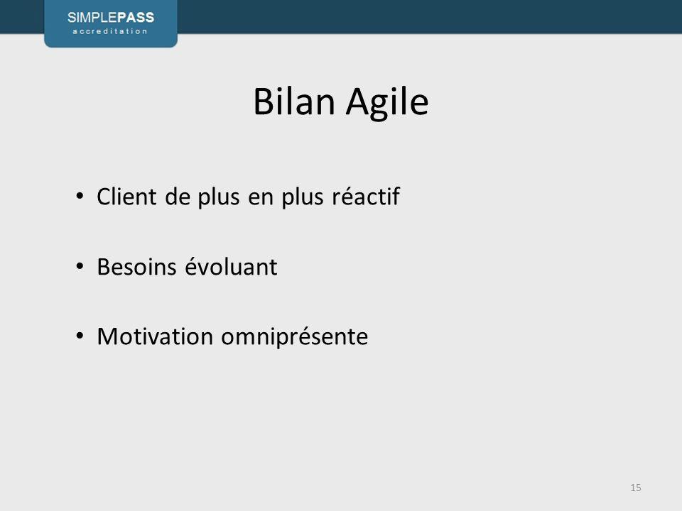 Bilan Agile Client de plus en plus réactif Besoins évoluant Motivation omniprésente 15