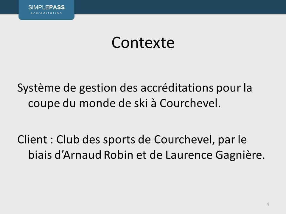 Contexte Système de gestion des accréditations pour la coupe du monde de ski à Courchevel.
