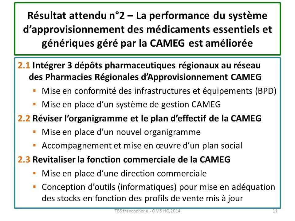 Résultat attendu n°2 – La performance du système dapprovisionnement des médicaments essentiels et génériques géré par la CAMEG est améliorée 2.1 Intég