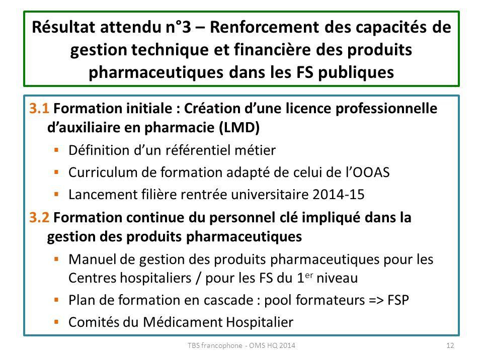 Résultat attendu n°3 – Renforcement des capacités de gestion technique et financière des produits pharmaceutiques dans les FS publiques 3.1 Formation