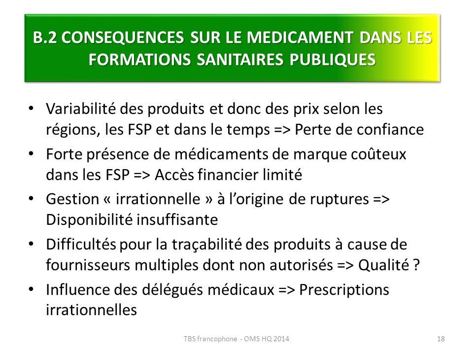 Variabilité des produits et donc des prix selon les régions, les FSP et dans le temps => Perte de confiance Forte présence de médicaments de marque co