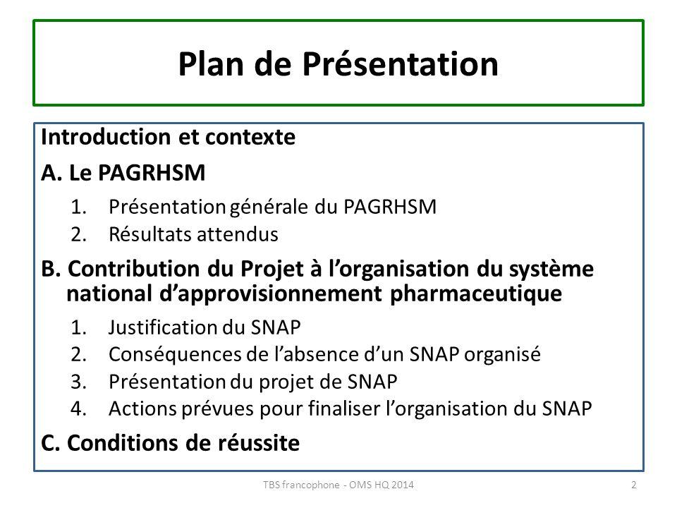 Plan de Présentation Introduction et contexte A. Le PAGRHSM 1.Présentation générale du PAGRHSM 2.Résultats attendus B. Contribution du Projet à lorgan
