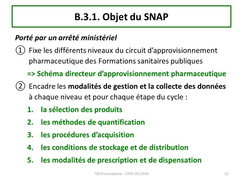 B.3.1. Objet du SNAP Porté par un arrêté ministériel Fixe les différents niveaux du circuit dapprovisionnement pharmaceutique des Formations sanitaire