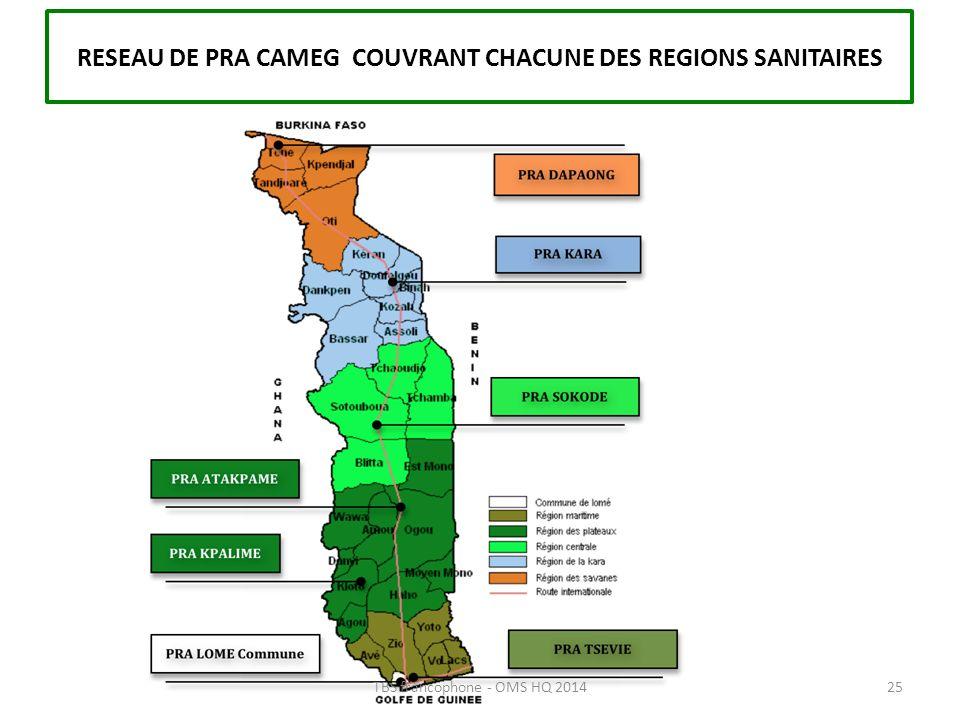 RESEAU DE PRA CAMEG COUVRANT CHACUNE DES REGIONS SANITAIRES 25TBS francophone - OMS HQ 2014
