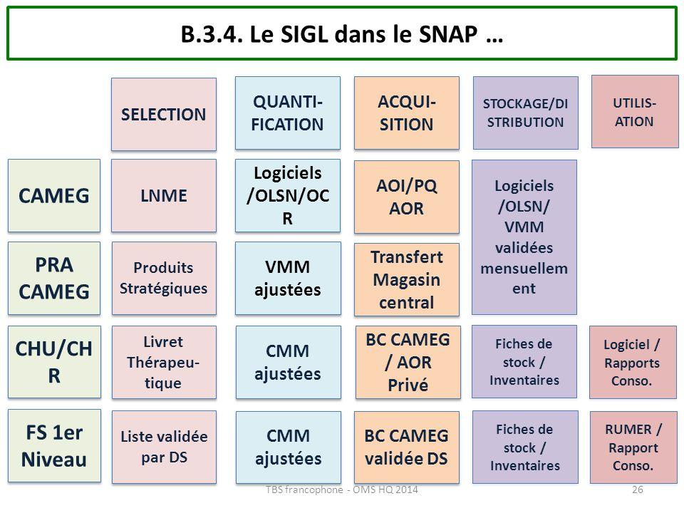 CAMEG PRA CAMEG CHU/CH R FS 1er Niveau SELECTION LNME Produits Stratégiques Livret Thérapeu- tique Liste validée par DS QUANTI- FICATION Logiciels /OL