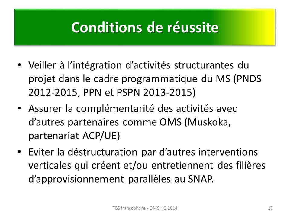 Conditions de réussite Veiller à lintégration dactivités structurantes du projet dans le cadre programmatique du MS (PNDS 2012-2015, PPN et PSPN 2013-